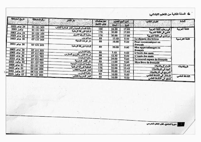 الكراسات المدرسية المعنية بالمراجعة أو التغيير خلال الموسم الدراسي المقبل 2019/2018