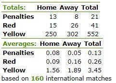 arbitros-futbol-mundialistas-IRMATOV1
