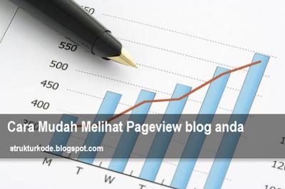 Cara mudah melihat pageview blog anda