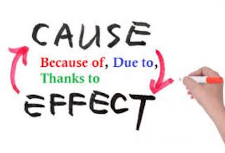Google Image - Definisi dan Contoh Paragraph Cause and Effect dalam Bahasa Inggris