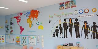 pelatihan otak, otak bisa dilatih, tips parenting, ibu dan anak, otak sehat cerdas