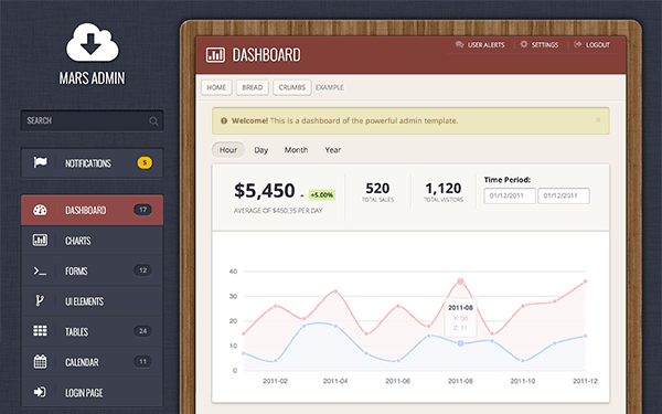templates 20 best bootstrap angularjs admin templates bootstrap 3 ...