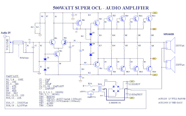 Power Amplifier 500Watt RMS