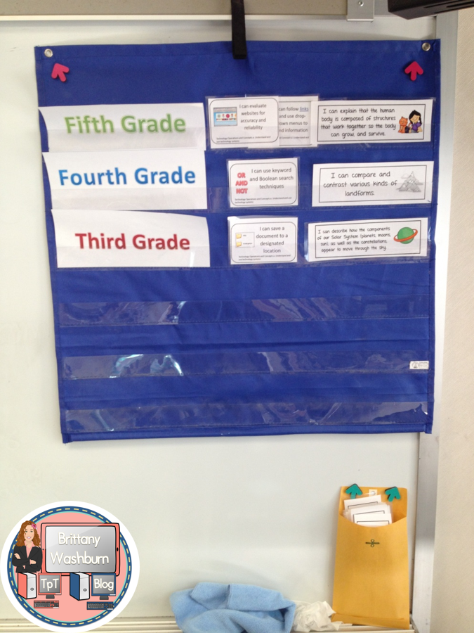 Classroom Management Ideas for Specials Teachers