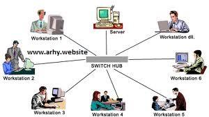 Belajar Jaringan Komputer Dasar untuk Pemula