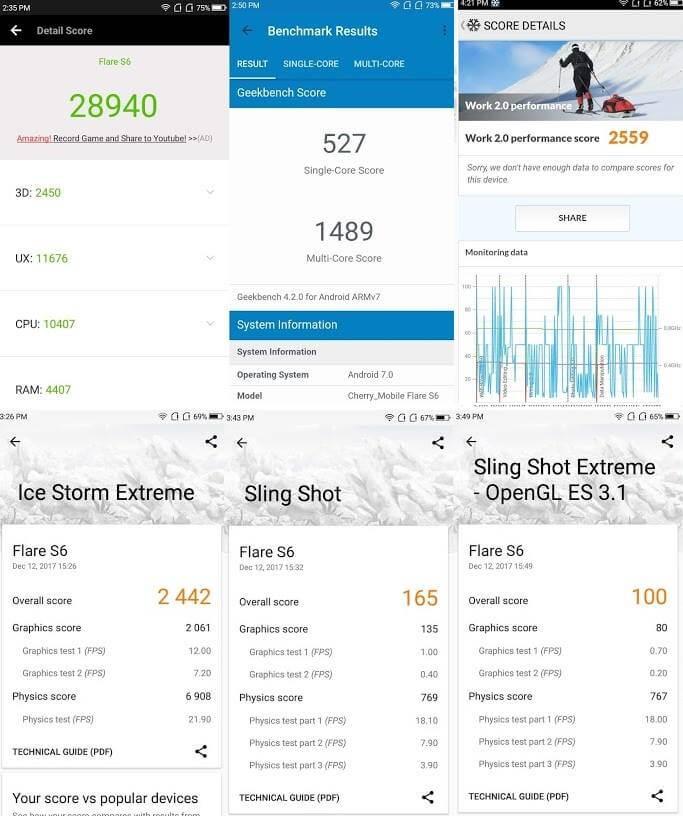 Cherry Mobile Flare S6 Benchmark Scores
