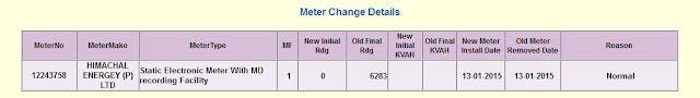 TNEB Meter Change Details