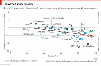 https://www.economist.com/blogs/graphicdetail/2015/05/daily-chart-3
