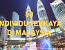 Senarai 50 Orang Terkaya Malaysia 2021