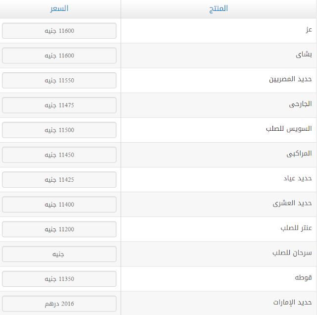 اسعار الحديد والاسمنت فى مصر اليوم 19 يناير 2019 سعر مواد البناء الان