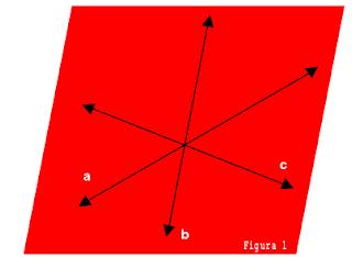 numero de retas sobre um plano alfa