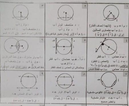 مراجعه ليله الامتحان في الهندسه للصف الثالث الاعدادي في ورقتين فقط