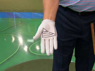 Clubface orientation drawn on glove