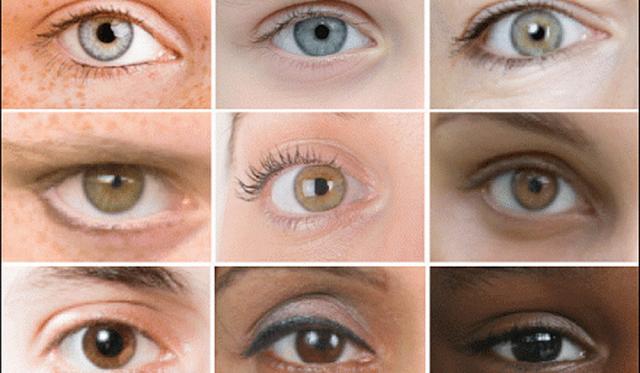 afla-ti punctele slabe in functie de ochi
