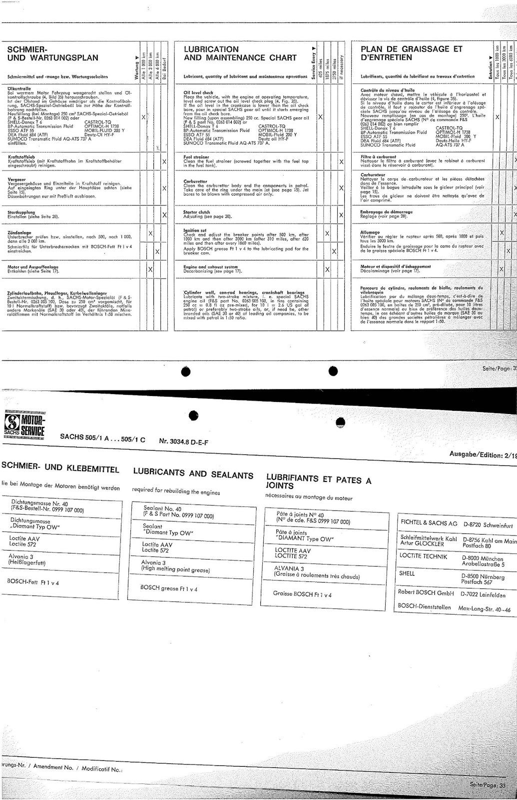 OB1 Repairs: Sachs 505 Service Manual