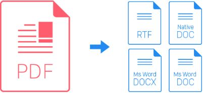 تطبيق-WPS-Offline-PDF