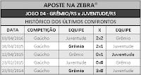 LOTECA 698 - HISTÓRICO JOGO 04