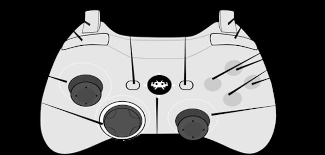 Configuración gamepad para jugar a Retroarch
