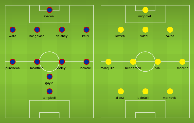 Possible Line-ups, Stats, Team News: Crystal Palace vs Liverpool