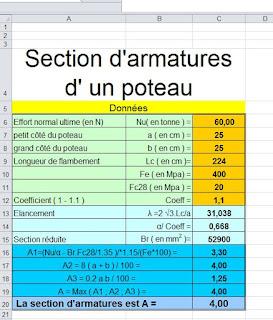 calcul de section d'acier pour un poteau. ferraillage poteau béton armé, calcul de ferraillage d'un poteau en béton armé.