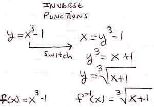 Pre-Calculus Topics: Inverse Functions and 1 to 1 (3.7)