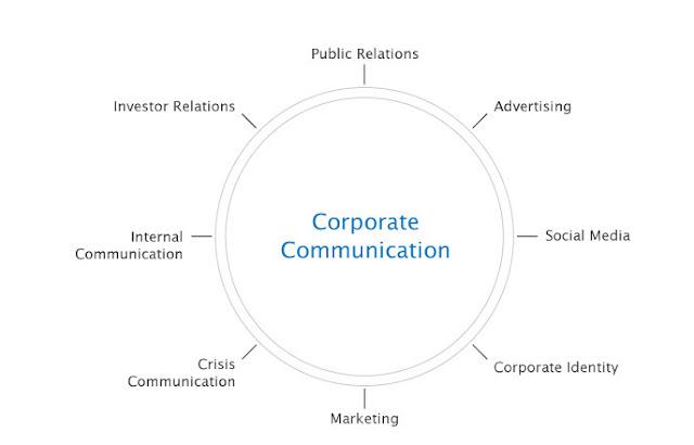 Pengertian Komunikasi Perusahaan