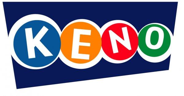 Playing Online Keno
