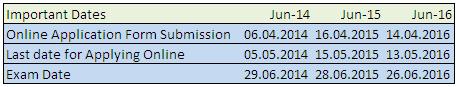 UGC-NET June 2016 Exam Dates
