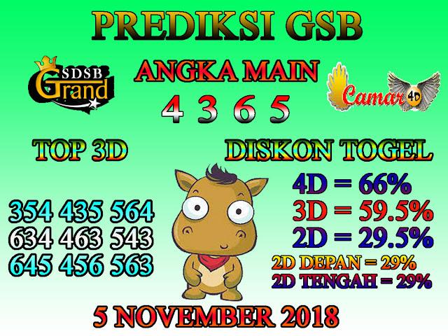 Prediksi Togel GSB 5 November 2018