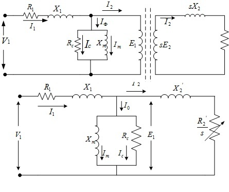 Rangkaian Ekivalen Motor Induksi