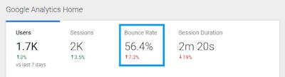 Bounce rate yang bagus adalah bounce rate yang dibawah 60% lalu bagaimana cara menurunkanatau mengurangi boounce rate? Berikut caranya.
