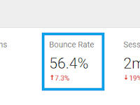 Berapa Bounce Rate Yang Bagus? Cara Mengurangi Rasio Pentalan?
