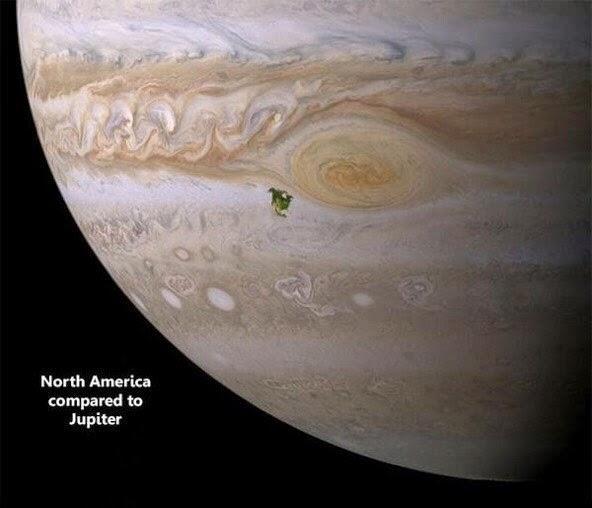 Jupiter Amerika Karşılaştırması