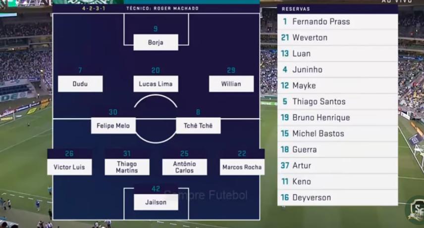 Palmeiras 3 x 1 Santo André (HD 720p) LUCAS LIMA ESTREOU COM GOL ! Melhores Momentos - 18/01/2018 - Palmeiras