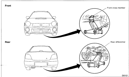 Subaru Impreza 2002 GD GG Repair Manual ~Owner Pdf Manual