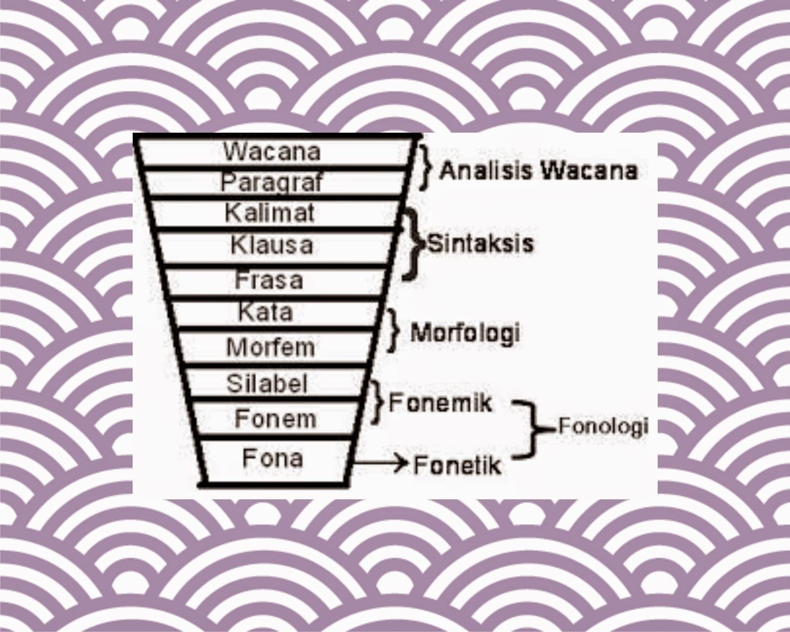 Belajar Tentang Jepang Morfem Dan Kata Dalam Bahasa Jepang