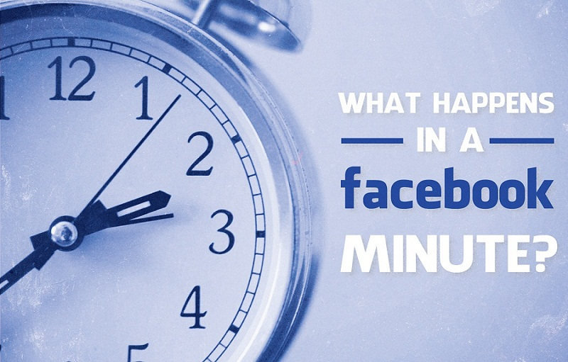 What Happens In Just ONE Minute On Facebook - infographic