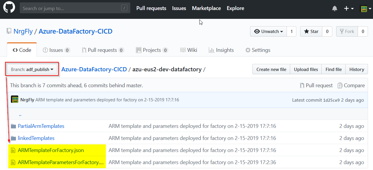 Continuous integration and delivery (CI/CD) in Azure Data