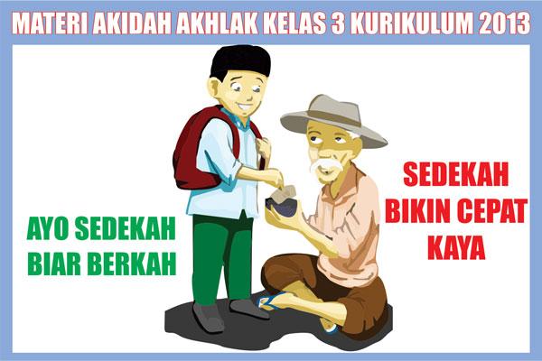 Materi Akidah Akhlak Kelas 3 MI/SD Semester 1/2 Kurikulum 2013
