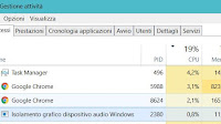"Cosa fa il processo ""Isolamento grafico dispositivo audio Windows"""