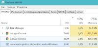 """Cosa fa il processo """"Isolamento grafico dispositivo audio Windows"""""""