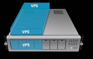 Pengertiaan Virtual Private Server (VPS)