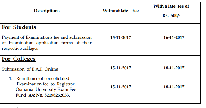 Osmania University OU Degree Regular Exam Fee Notification 2017