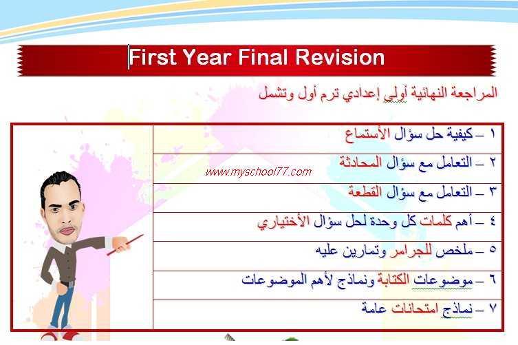 مذكرة مراجعة لغة انجليزية الصف الاول الاعدادى ترم اول 2020  - موقع مدرستى