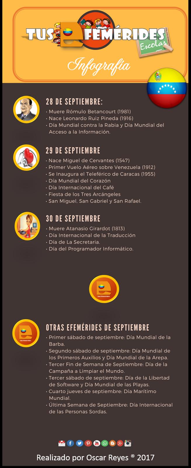 Tus Efemrides Escolares 5 de Octubre Natalicio de Teresa de la Parra