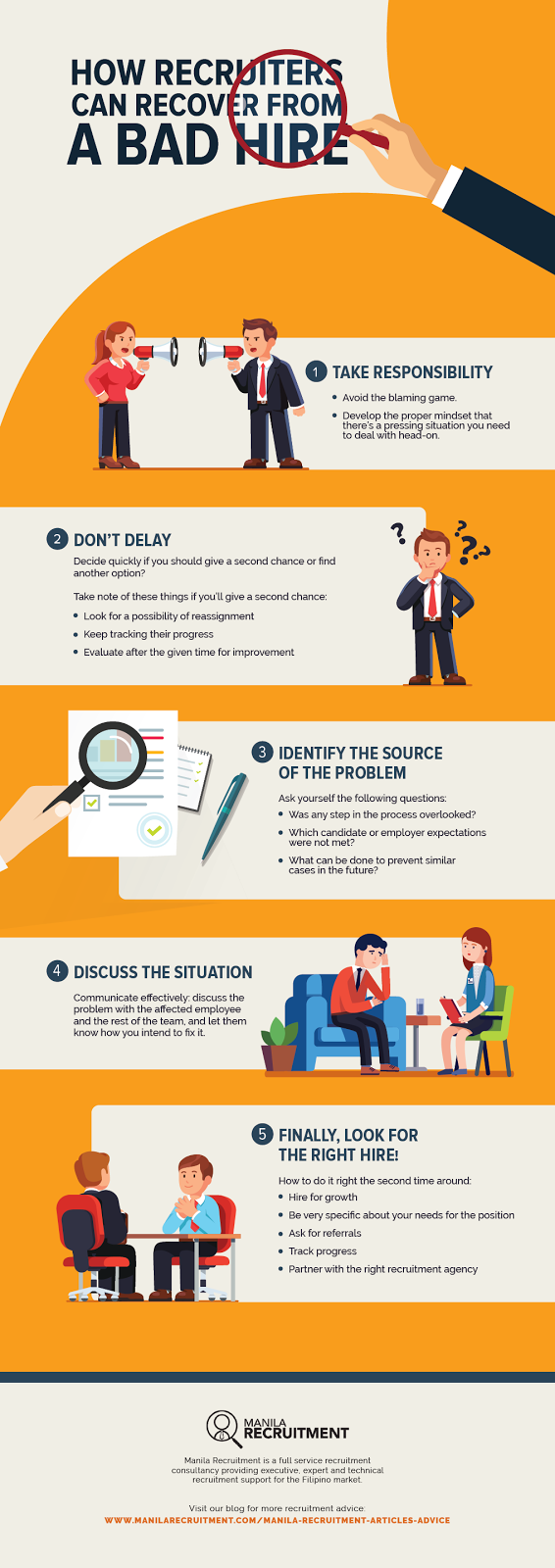 How Recruiters Can Recover From A Bad Hire [infographic]