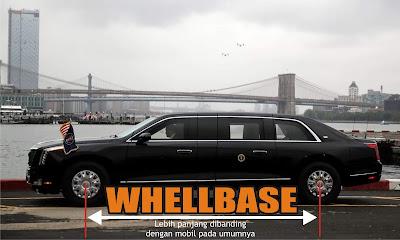 Wheelbase mobil limosin lebih panjang