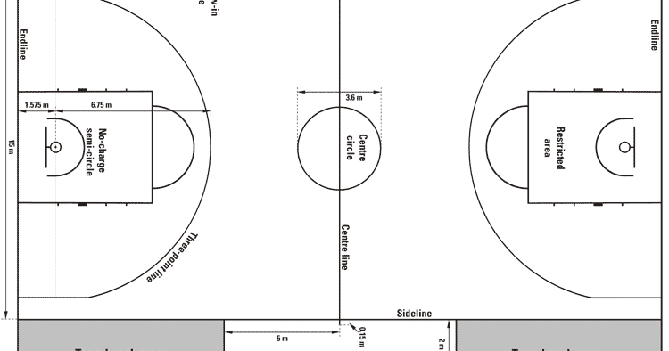 FIBA Court Markings & Basketball Equipment Specifications