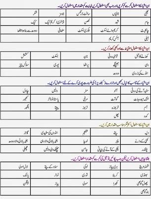 sugar control diet chart in urdu