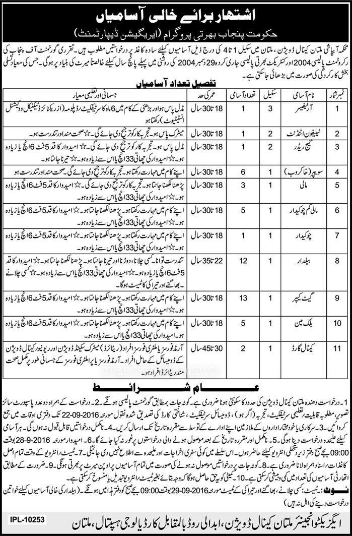 Pakistan Recruiting Program Multan  Jobs 2016